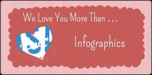 Infograpic-Love-Blog-300x148