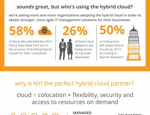 NYI Hello Hybrid Cloud Overview Infographic