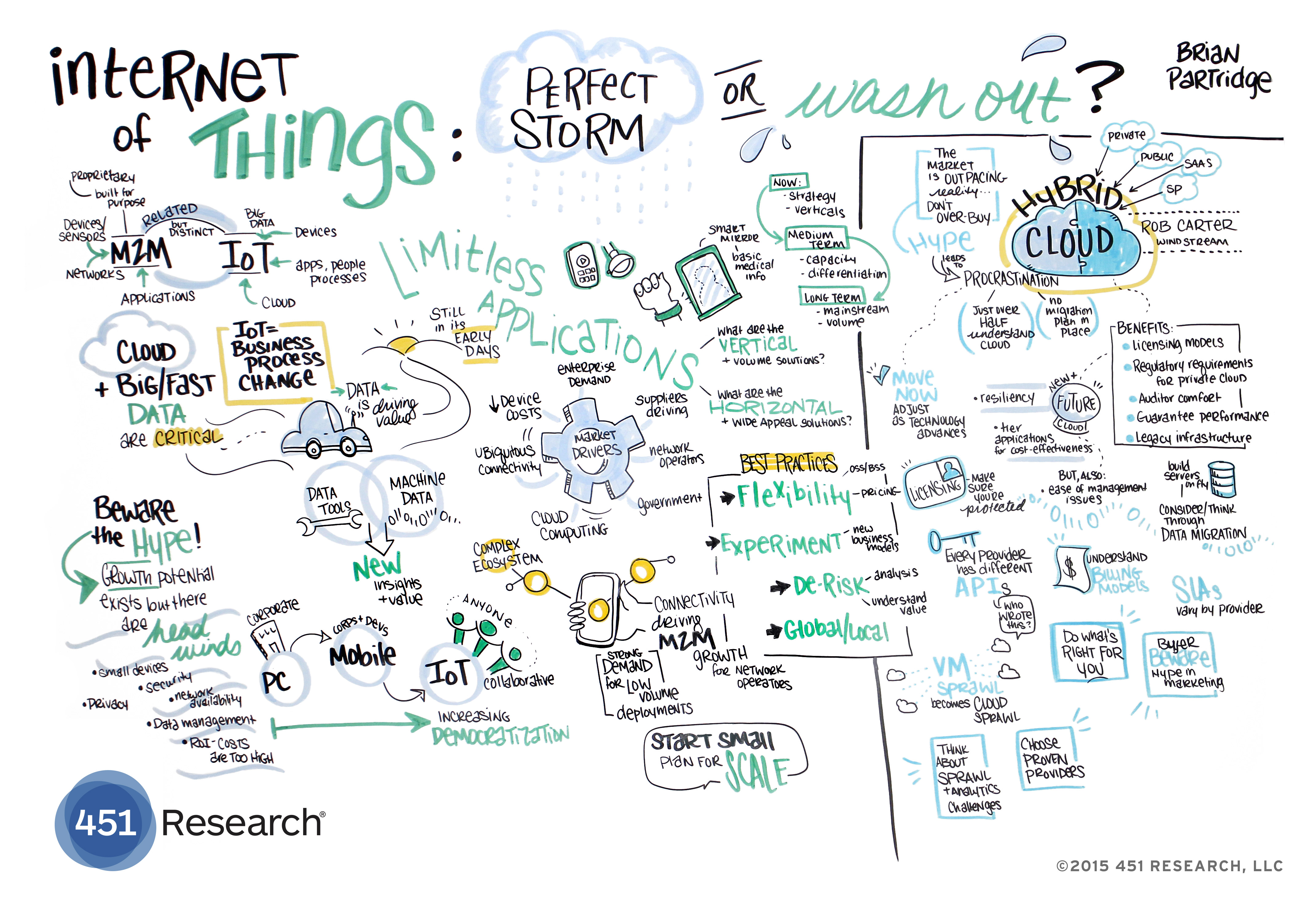 451 Research Predicts Significant Cellular IoT Growth by