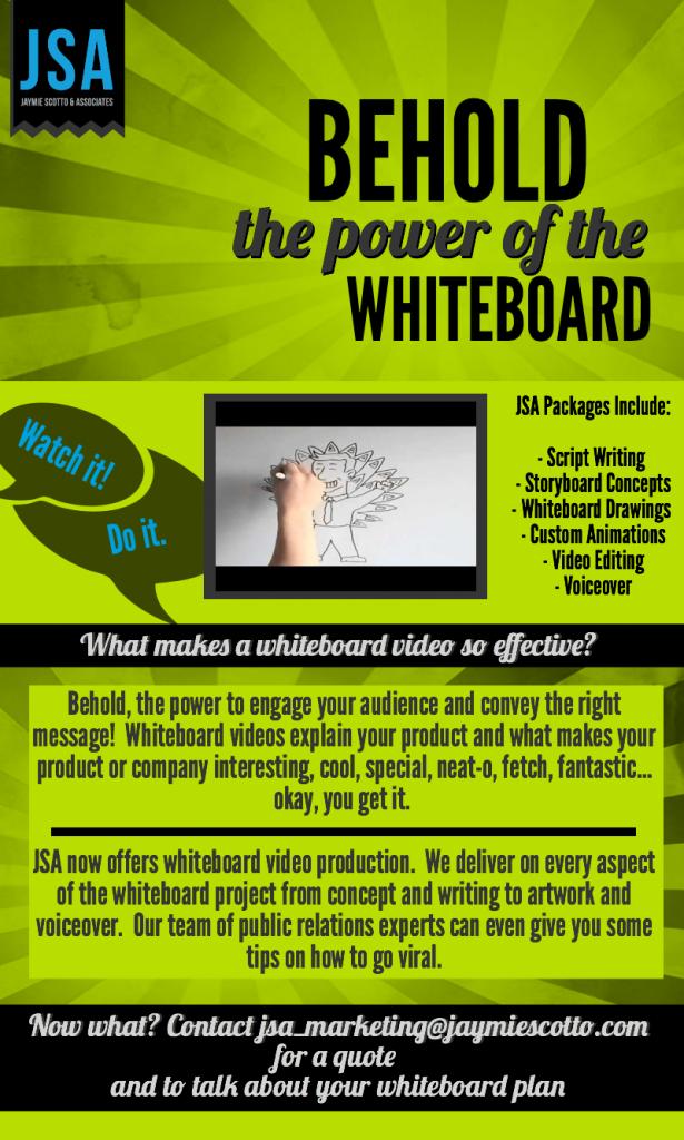 WhiteBoarding Infographic  (3)