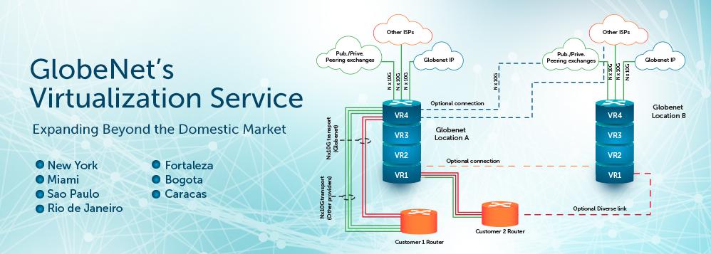 Virtualization-Banner-Website