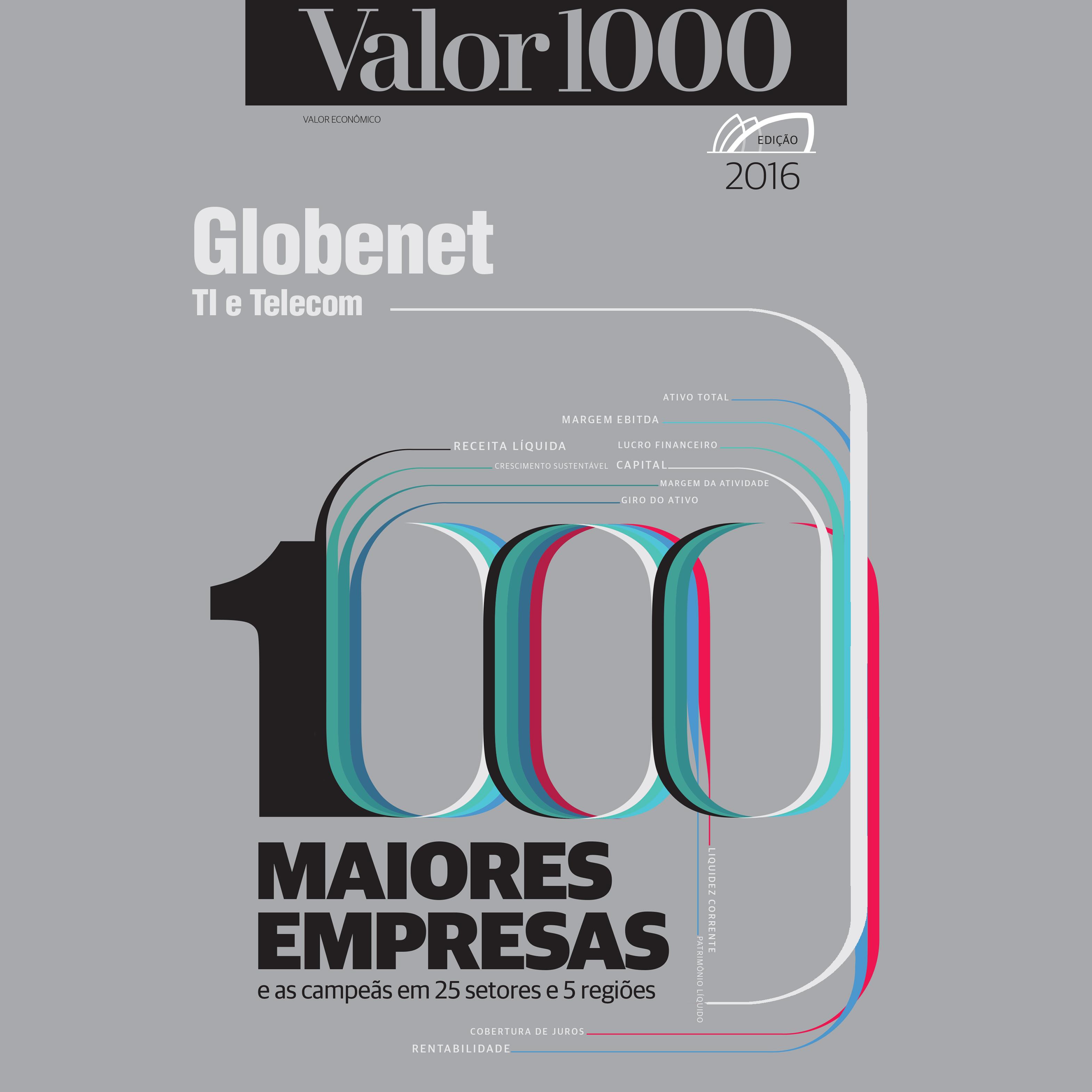 post-globenet