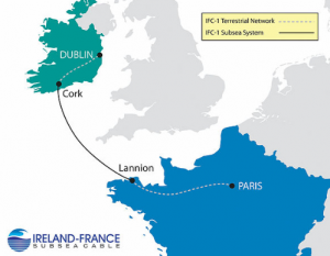 Ireland France Subsea Cable