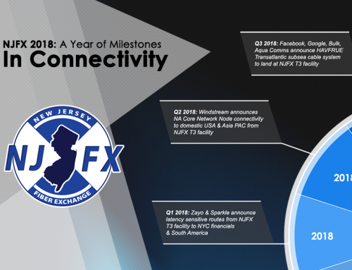 2018 Marks a Year of Unprecedented Connectivity for NJFX