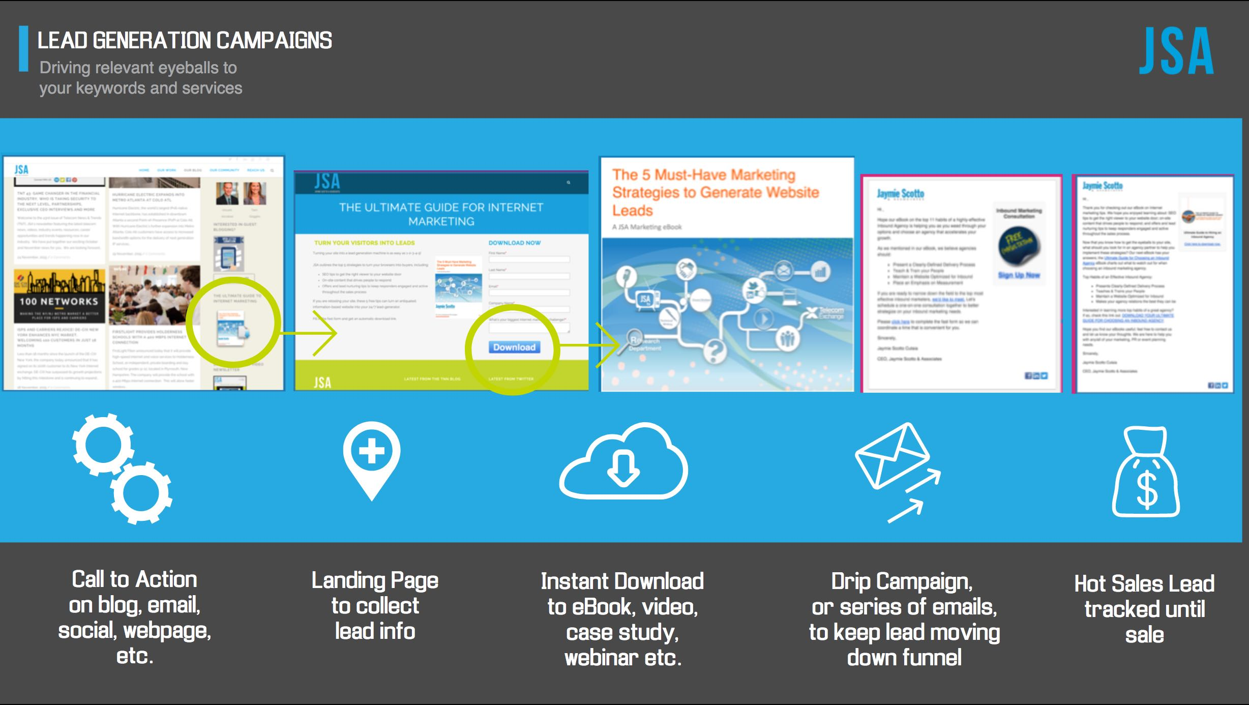 Lead-Generation-Campaign-Example-JSA (1)