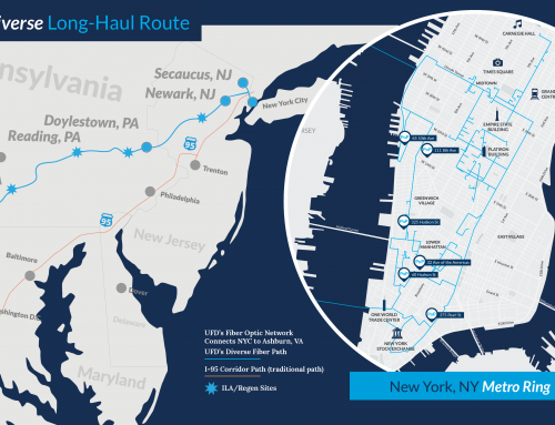 United Fiber & Data's Diverse NYC-to-Ashburn Network: A Q&A