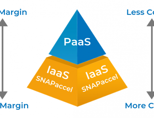 netsapiens' SNAPaccel Offering: Answering the Call for Managed IaaS